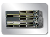 Cisco Industrial Switches